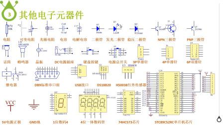 第18集:认识其他电子元器件电路图表示方法