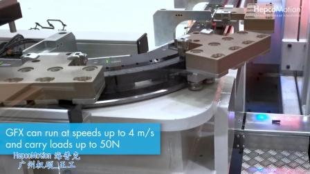 汽车零部件自动化组装_HepcoGFX环形轨道输送系统 HepcoGFX环形导轨输送系统的灵活性,允许它在同一台机器上生产不同的产品, 倍福XTS系统控制独立…