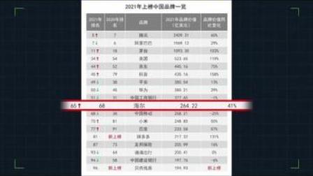 """在物联网生态品牌新赛道上,中国正在向全世界输出""""中国模式""""!#全球品牌奥斯卡最大赢家是中企  @所长林超"""