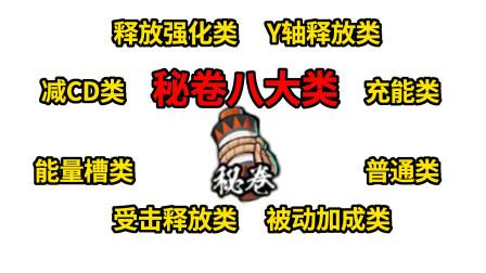 火影忍者手游 秘卷8大分类图