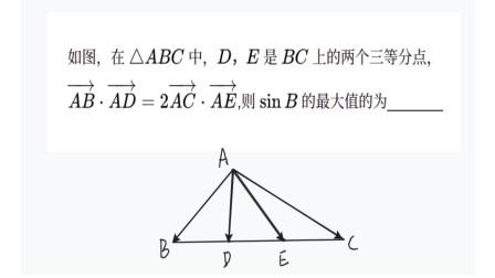 高三数学,三角函数与不等式,经典例题