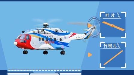 初二名家大师课-第4讲:能灭火、能搜救、能打仗的直升机