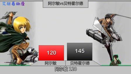 阿尔敏vs贝特霍尔德,超大型巨人战斗力比较,实力差距究竟多大