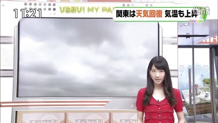 2012.07.02『ひるおび』天気予報 柏木由紀