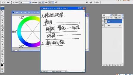 【色彩的搭配】名动漫原画插画手绘板绘视频教程