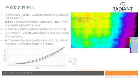 Radiant_在线研讨会_新型显示技术(OLED)的自动化视觉检测和校正