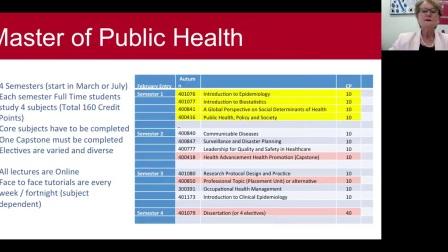 健康科学和公共卫生 国际在线研讨会