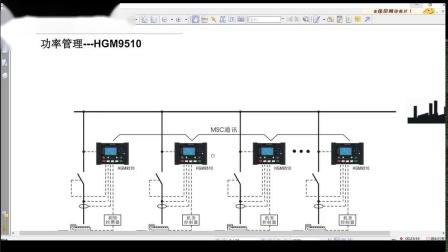 发电机组控制器并机并网培训(1)