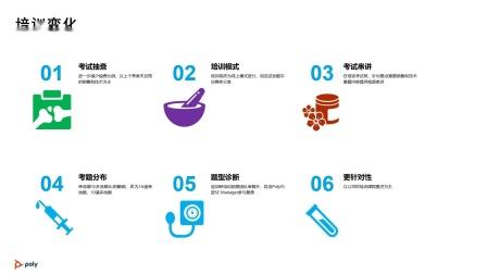 Poly培训前言导语-V1.2.1(第一门课)