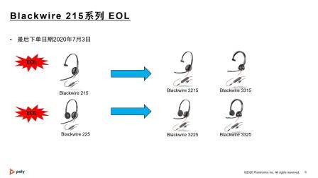 Poly停产及新品耳机(经典耳机销售:第三门课第一节)