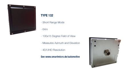 smartmicro Automotive Radar 4D/UHD 77GHz Short Range Mode
