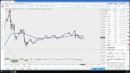 【每日缠论解盘】股票外汇黄金比特币原油投资分析|特朗普爽约引爆黄金市场,能否反转还看美指脸色