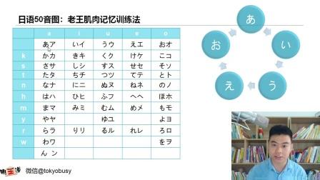 日语五十音图肌肉记忆法快速记忆五十音