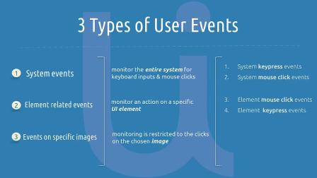 User Events and Agent-Assisted Automation in UiPath