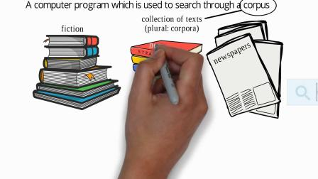 Concordancers for Academic English Study
