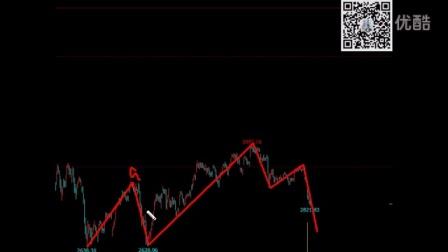 斐波那契VS波浪理论:上证指数、深证成指、创业板指及个股分析-得三者得市场