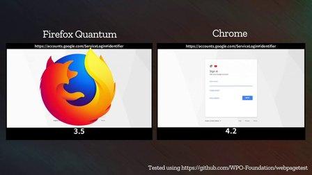 Firefox Quantum 与 Chrome 速度对比