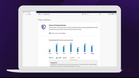 最新版 Firefox 的隐私保护功能可查看跟踪拦截报告