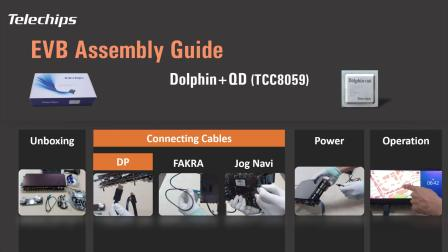 (Telechips Dolphin+QD) EVB Assembly Guide