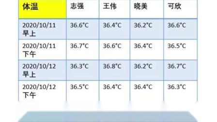 Hera Leto T 蓝牙耳机全天监测体温#WBD101#心率
