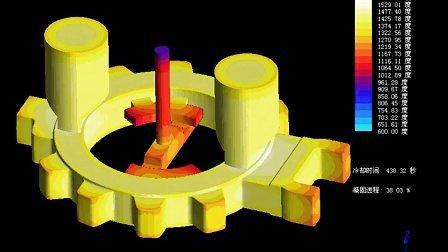 铸造工艺模拟优化CASTsoft CAE软件---中国人的铸造软件