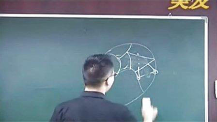 染发理论 染发教学3