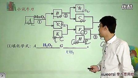 (3)元素化合物知识的综合应用例6-例8