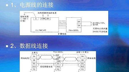 CC-LINK技术讲座8