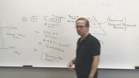 Lecture 36_ The Federal Reserve