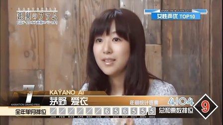 【2011年人气女性声优排行榜】【动感新时代-第107期】