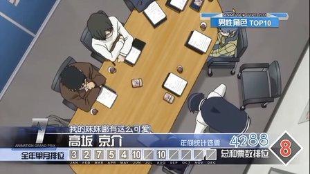 【2011年人气男性角色排行榜】【动感新时代-第107期】