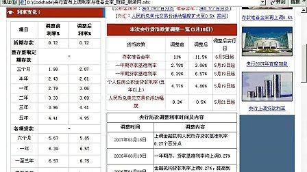 上海交通大学金融学导论27