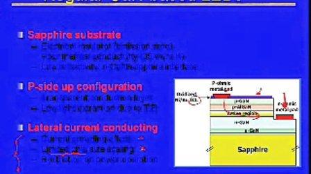 一、高功率GaN-基LED製程專論課程介紹