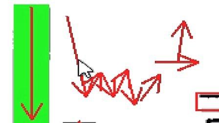 第10讲-K线组合的识别和使用(4)