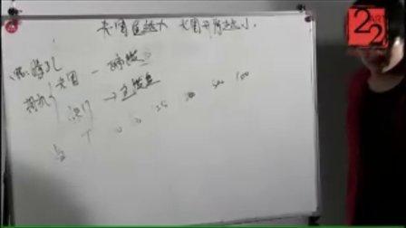 吴玮老师深圳22艺术区摄影授课1(不断更新中)