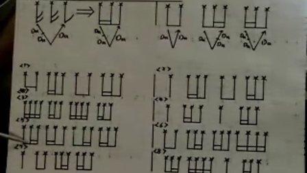 美邦乐器 --- 吉他初级教学视频51