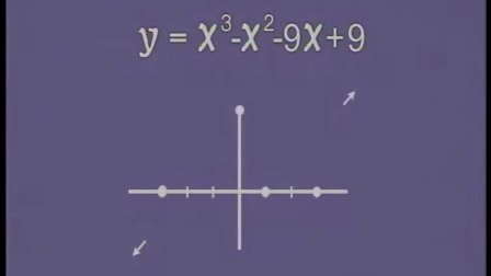 ttc  High School Algebra II 美国中学代数 21