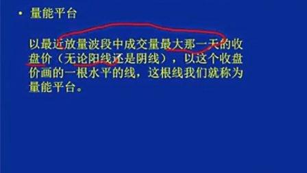 义阳战法 义阳分时绝技战法10义阳最新视频