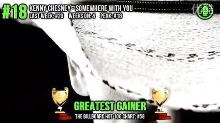 [宁博]2010年第48期billboard乡村音乐榜TOP30
