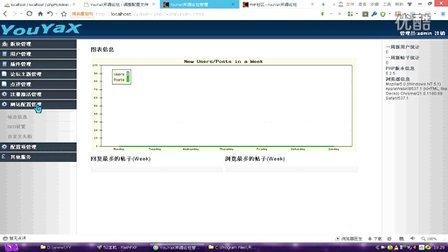 youyax开源论坛教程1