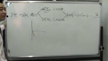吴迪―大师密笈15