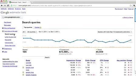 如何使用Google网站站长工具优化您的网站