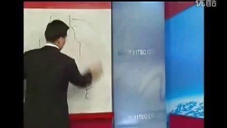 刘捷 高效沟通5