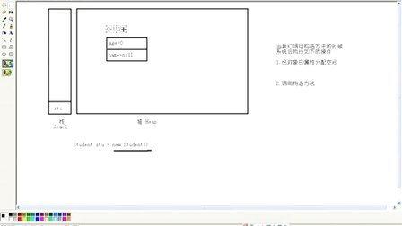 Day04_动力节点_Java_java视频_java教程_04_对象在内存中的分配