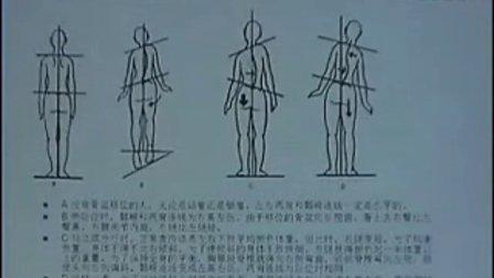 李建民日式骨盆矫正压揉法-1