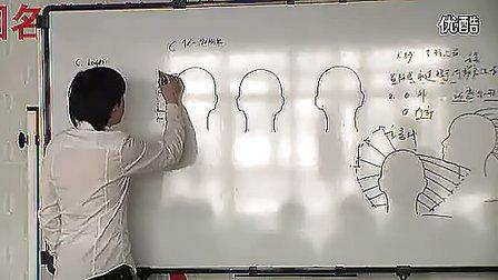 2011北京狂刀名剪最新沙宣课程2 标清 标清