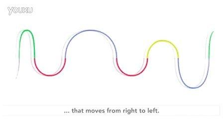 Heinrich Rudolf Hertz - Amazing Google Doodle