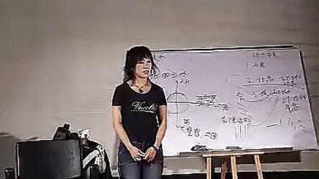 4杜金霞经典内训教学 标清