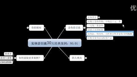 徐尚才[营销案例]实体店引流30大经典营销策划案例之一 金鱼店引流