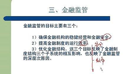 上海交通大学金融学导论28